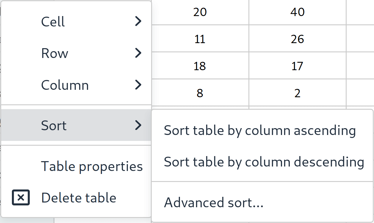 Advanced Tables enhanced contextual menu for sorting rows based on the selected Column (Sort > Sort table by column ascending/descending).